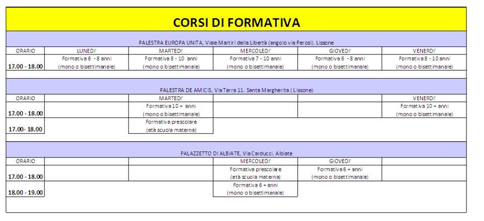 corsi-formativa